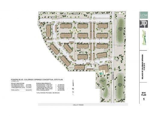 Green Street Realty to Build in Colorado Springs Opportunity Zone